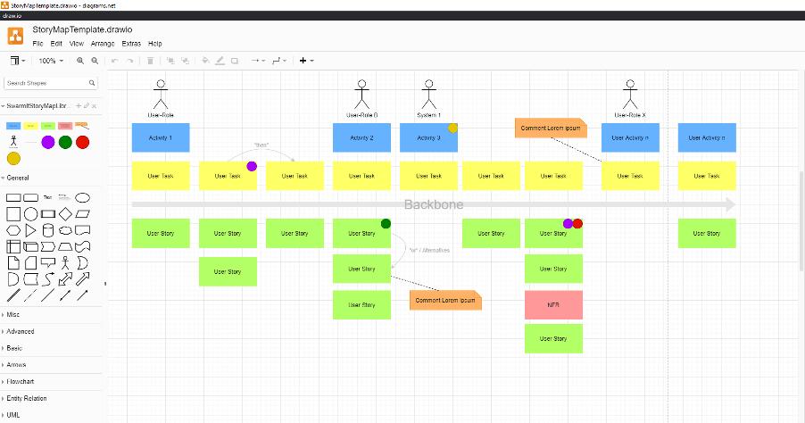 draw.io User Story Map